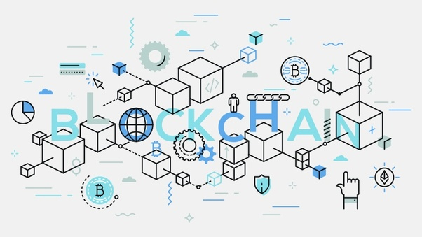 Blockchain-as-a-Service Market: competitive benchmarking and regions analysis available in the latest report:  SAP, Consensys, AWS, Ardor Nxt Group