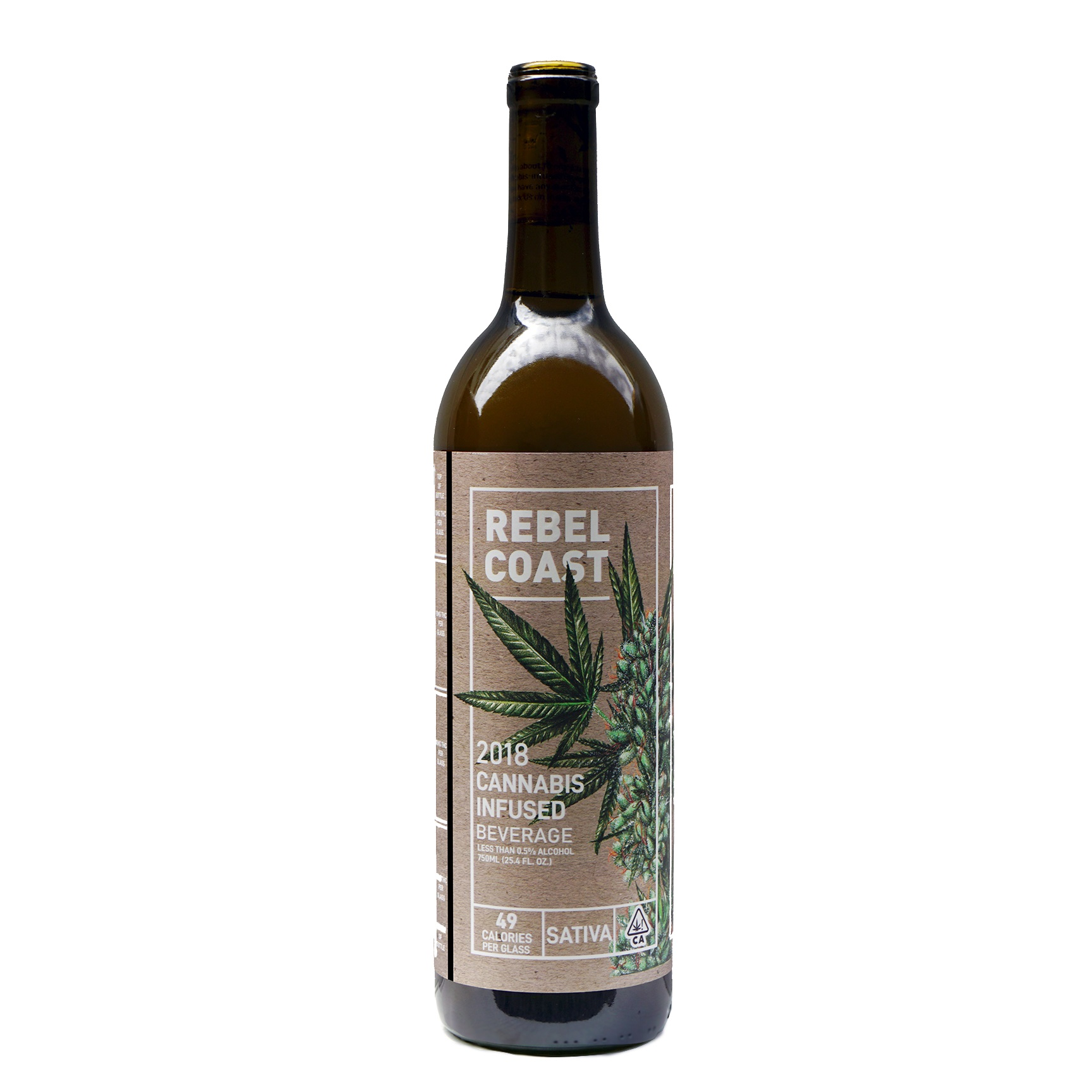 Cannabis Beverages Market remarkable sight to see Leaders like- Heineken, The Alkaline Water Company, COALITION BREWING, Coalition Brewing