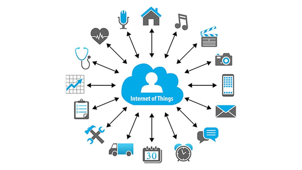 Global Consumer Internet of Things (CIoT) Market: Business Analysis, Industry Trends, Growth Rate and Forecast 2026