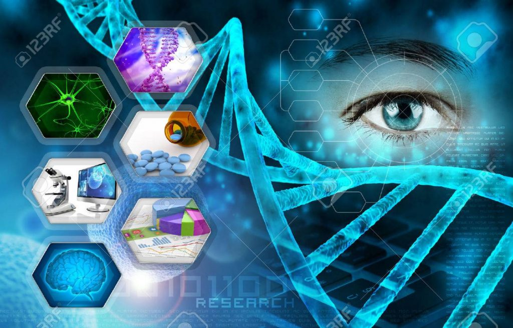 Global Drug Discovery Services Market report for 2020 available in new report