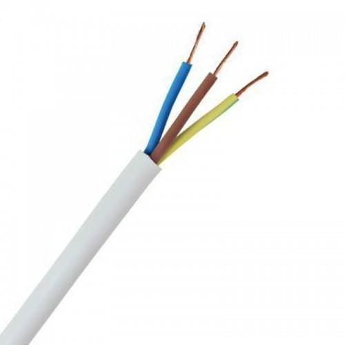 Global Fire Resistant Cable Market top companies, business insights, growth,global market share, global market size, trends, sales, revenue, forecast and detailed analysis