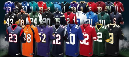 Licensed Sports Merchandise Market Global Briefing and Future Outlook 2020 to 2026