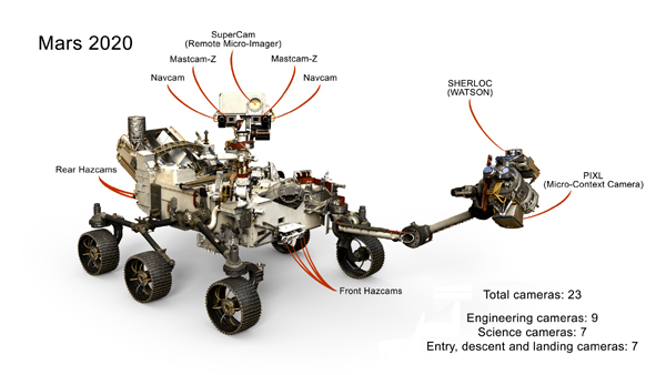 NASA gives the Mars 2020 wanderer its legs and wheels